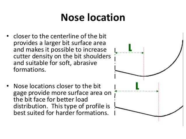 Nose location • closer to the centerline of the bit provides a larger bit surface area and makes it possible to increase c...