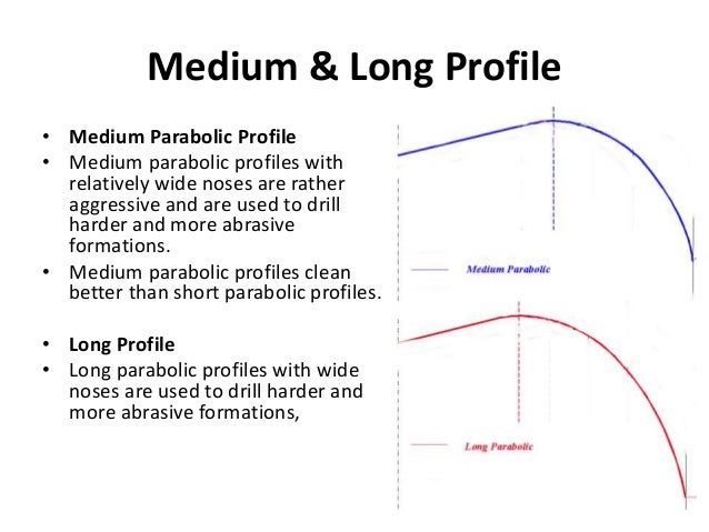Medium & Long Profile • Medium Parabolic Profile • Medium parabolic profiles with relatively wide noses are rather aggress...