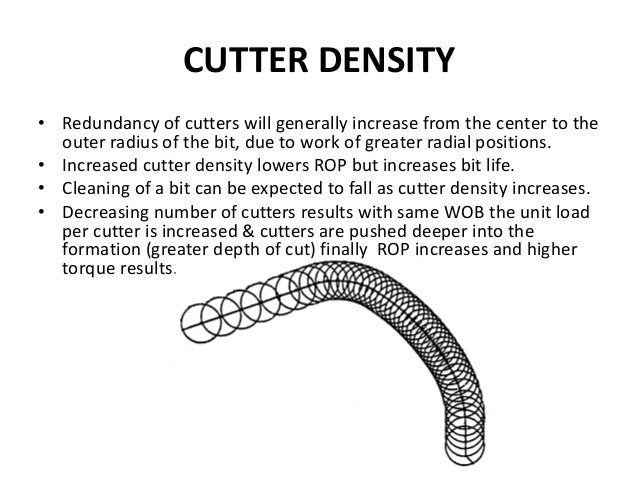 CUTTER DENSITY • Redundancy of cutters will generally increase from the center to the outer radius of the bit, due to work...