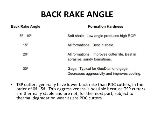 BACK RAKE ANGLE • TSP cutters generally have lower back rake than PDC cutters, in the order of 0º - 5º. This aggressivenes...