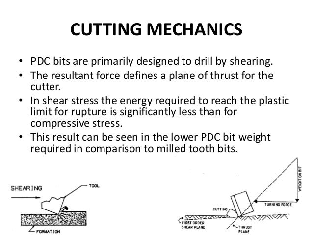 CUTTING MECHANICS • PDC bits are primarily designed to drill by shearing. • The resultant force defines a plane of thrust ...