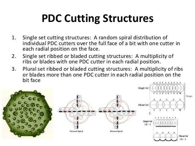 PDC Cutting Structures 1. Single set cutting structures: A random spiral distribution of individual PDC cutters over the f...