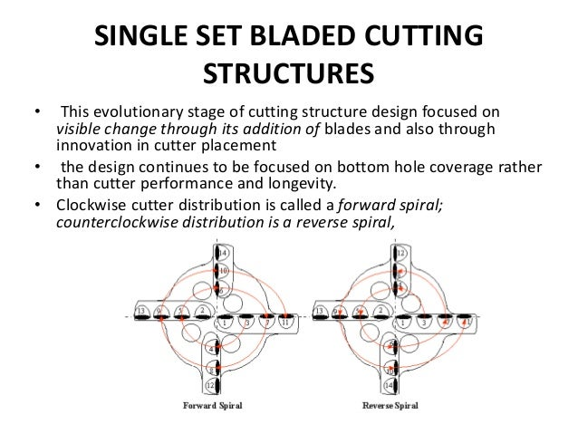SINGLE SET BLADED CUTTING STRUCTURES • This evolutionary stage of cutting structure design focused on visible change throu...