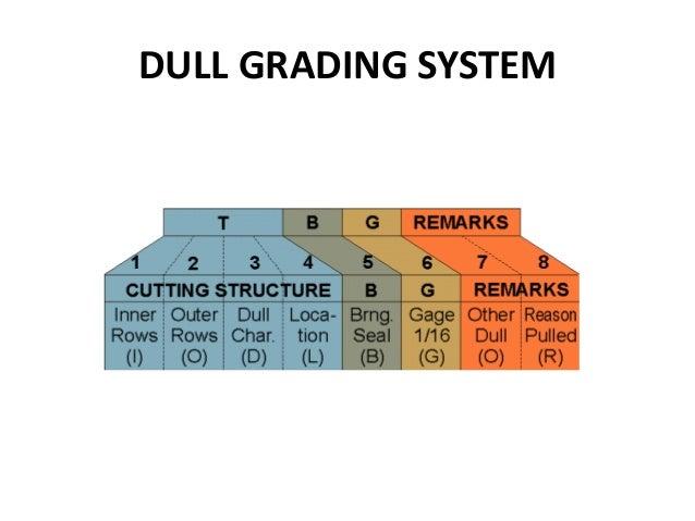 DULL GRADING SYSTEM