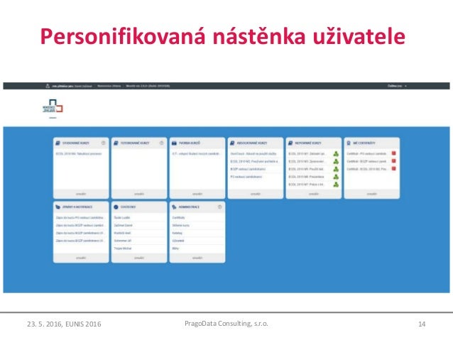 Personifikovaná nástěnka uživatele 14PragoData Consulting, s.r.o.23. 5. 2016, EUNIS 2016