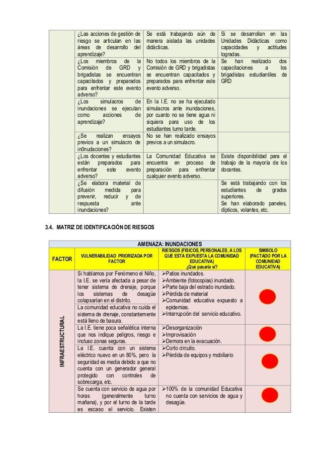 ¿Las acciones de gestión de riesgo se articulan en las áreas de desarrollo del aprendizaje? Se está trabajando aún de mane...