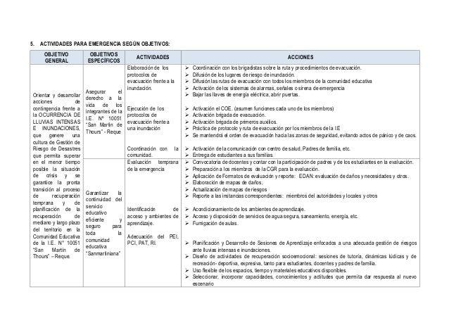 5. ACTIVIDADES PARA EMERGENCIA SEGÚN OBJETIVOS: OBJETIVO GENERAL OBJETIVOS ESPECÍFICOS ACTIVIDADES ACCIONES Orientar y des...