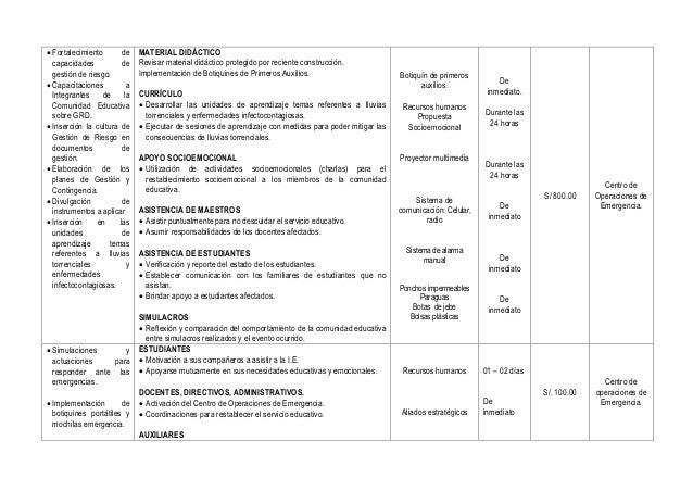 Fortalecimiento de capacidades de gestión de riesgo.  Capacitaciones a Integrantes de la Comunidad Educativa sobre GRD....