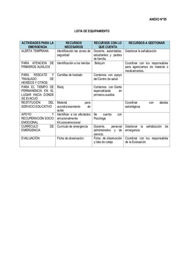 ANEXO N°05 LISTA DE EQUIPAMIENTO ACTIVIDADES PARA LA EMERGENCIA RECURSOS NECESARIOS RECURSOS CON LO QUE CUENTA RECURSOS A ...