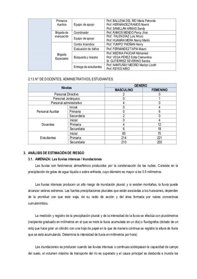 2.13.N° DE DOCENTES, ADMINISTRATIVOS, ESTUDIANTES: Niveles GENERO MASCULINO FEMENINO Personal Directivo 2 0 Personal Jerár...