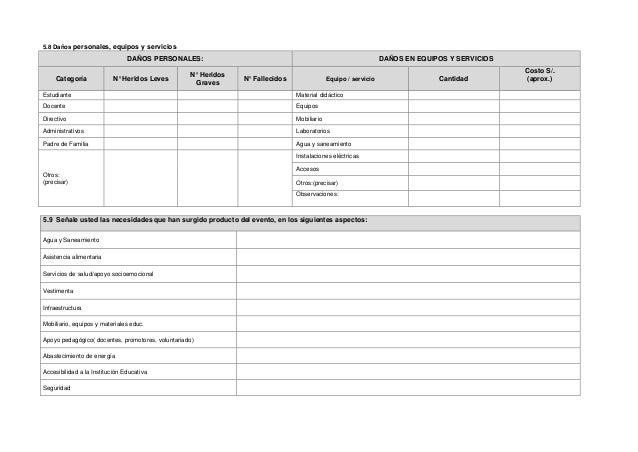 5.8 Daños personales, equipos y servicios DAÑOS PERSONALES: DAÑOS EN EQUIPOS Y SERVICIOS Categoría N° Heridos Leves N° Her...