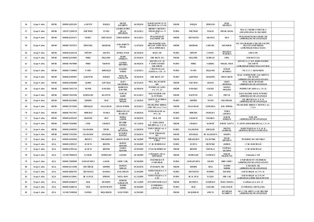 56 Grupo 4 años VERDE 00000062501202 LLONTOP ENEQUE JUBITZA ELIZABETH 26/09/2010 SUB ESTACION C.P.M. CALLANCA mz. G lt. 83...