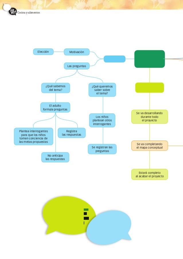 Pd cocina y alimentos for La cocina de los alimentos pdf