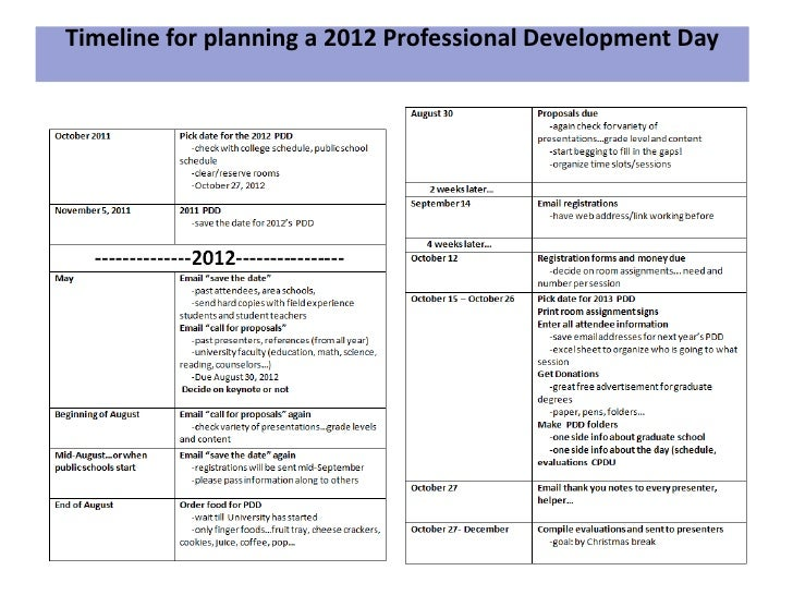 Timeline for planning a 2012 Professional Development Day