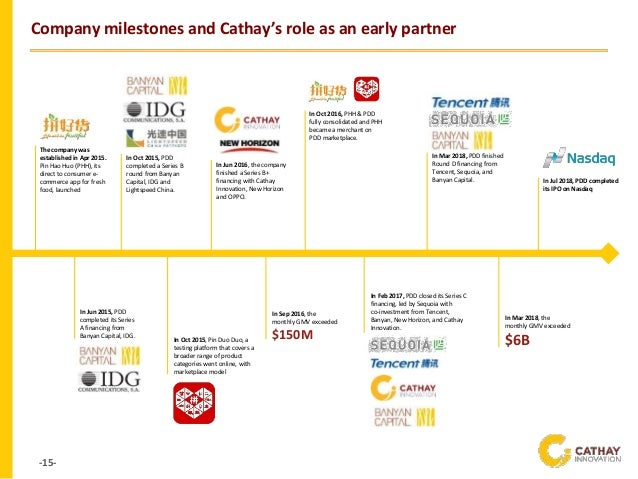 -15- Company milestones and Cathay's role as an early partner The company was established in Apr 2015. Pin Hao Huo (PHH), ...