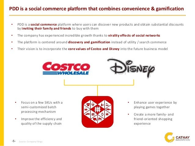 -5- PDD is a social commerce platform that combines convenience & gamification • Focus on a few SKUs with a semi-customize...