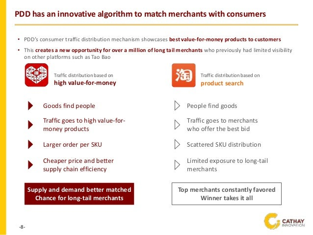 -8- PDD has an innovative algorithm to match merchants with consumers • PDD's consumer traffic distribution mechanism show...