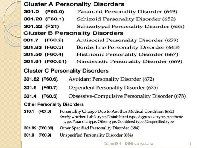 Dsm 5 personality disorders summary
