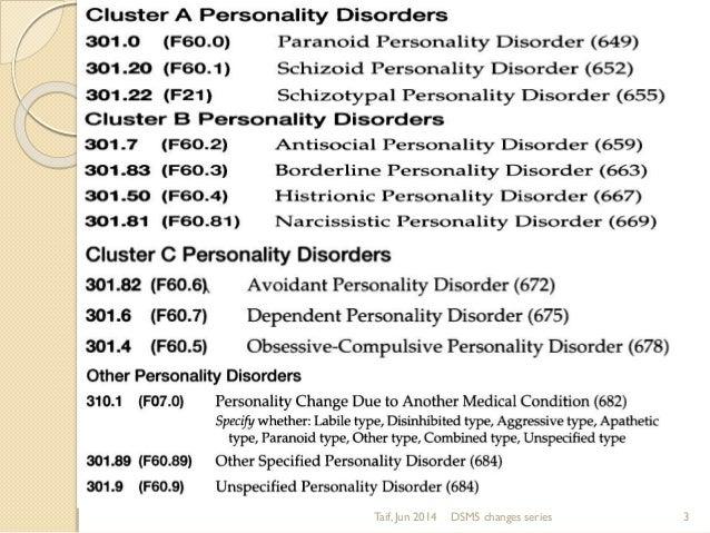 Dsm 5 personality disorders summary