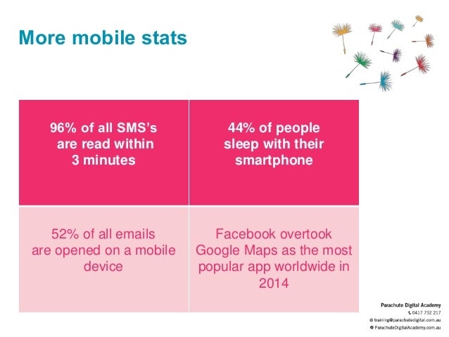 More mobile stats 96% of all SMS's are read within 3 minutes 44% of people sleep with their smartphone 52% of all emails a...