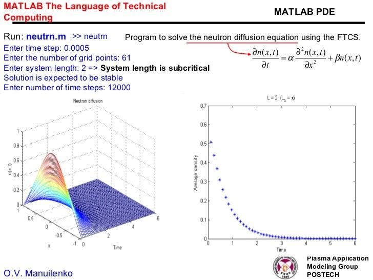 Heat Transfer Equation Matlab Code – Fondos de Pantalla