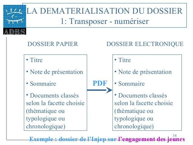 38 LA DEMATERIALISATION DU DOSSIER 1: Transposer - numériser DOSSIER PAPIER DOSSIER ELECTRONIQUE • Titre • Note de présent...