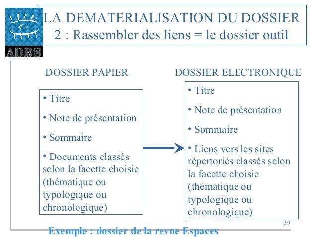 39 LA DEMATERIALISATION DU DOSSIER 2 : Rassembler des liens = le dossier outil DOSSIER PAPIER DOSSIER ELECTRONIQUE • Titre...