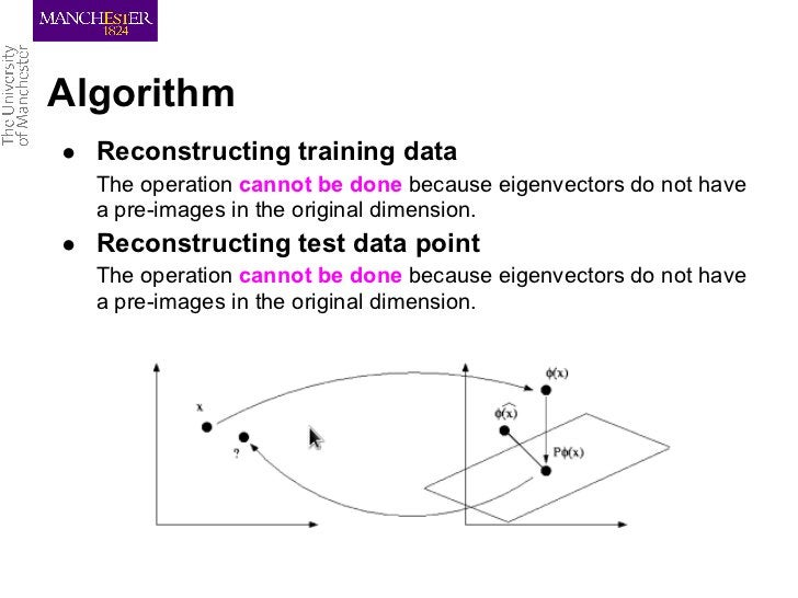 Algorithm● Reconstructing training data  The operation cannot be done because eigenvectors do not have  a pre-images in th...