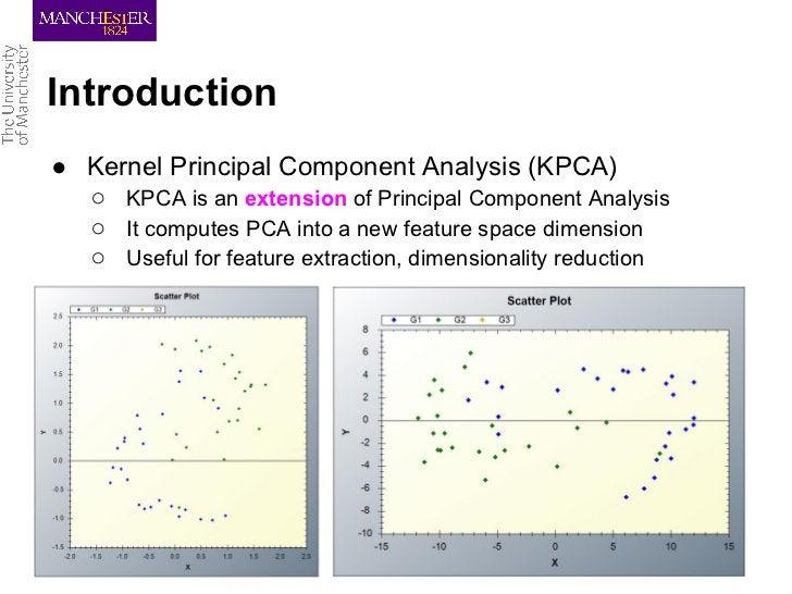 Introduction● Kernel Principal Component Analysis (KPCA)  ○ KPCA is an extension of Principal Component Analysis  ○ It com...