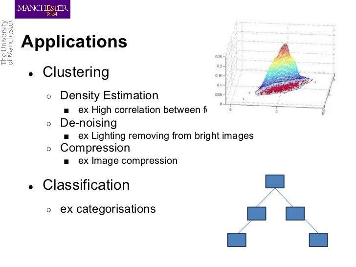 Applications●   Clustering    ○   Density Estimation        ■ ex High correlation between features    ○   De-noising      ...