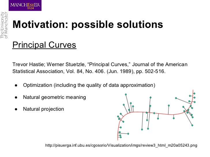"""Motivation: possible solutionsPrincipal CurvesTrevor Hastie; Werner Stuetzle, """"Principal Curves,"""" Journal of the AmericanS..."""
