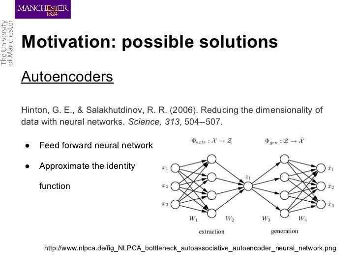 Motivation: possible solutionsAutoencodersHinton, G. E., & Salakhutdinov, R. R. (2006). Reducing the dimensionality ofdata...