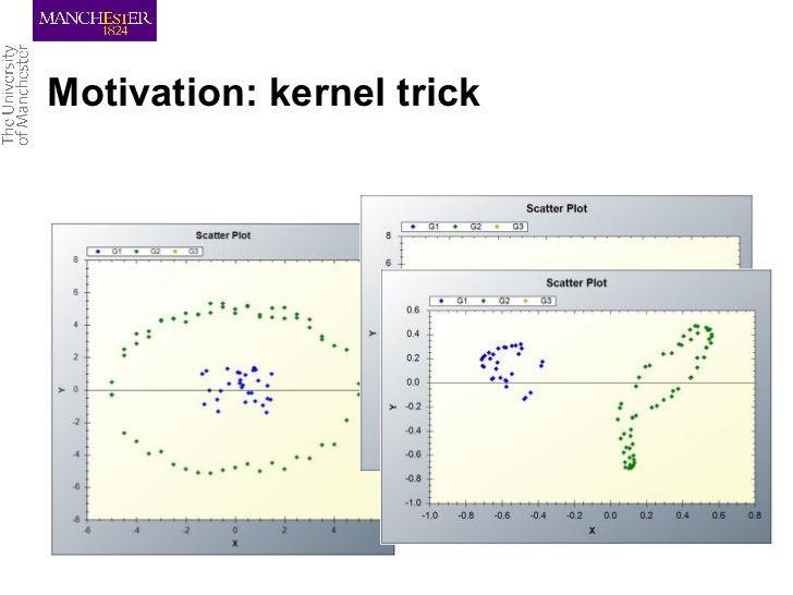 Motivation: kernel trick