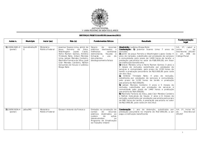 JUSTIÇA FEDERAL                                                                            1ª VARA FEDERAL DE MONTES CLARO...