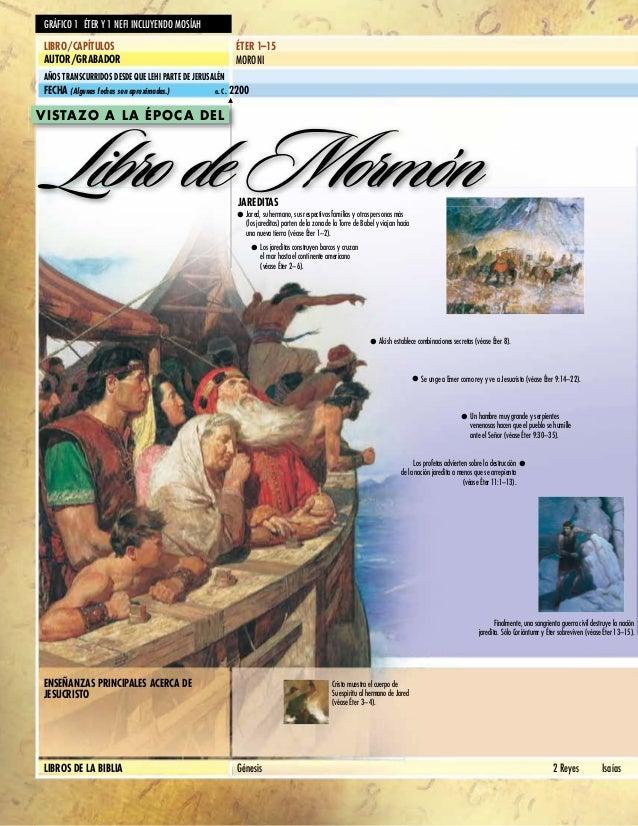 Vistazo a la Época del Libro de Mormon