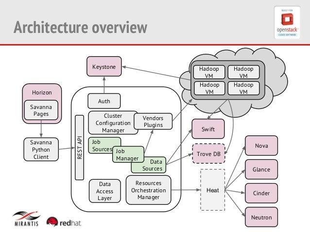 Big Data Con Hadoop Pdf