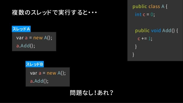 public class A { int c = 0; public void Add() { c += 1; } } var a = new A(); a.Add(); var a = new A(); a.Add(); スレッドA スレッド...
