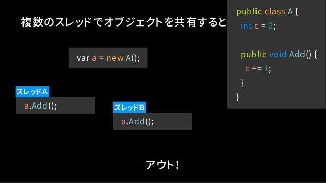 public class A { int c = 0; public void Add() { c += 1; } } a.Add(); スレッドA スレッドB 複数のスレッドでオブジェクトを共有すると アウト! var a = new A()...