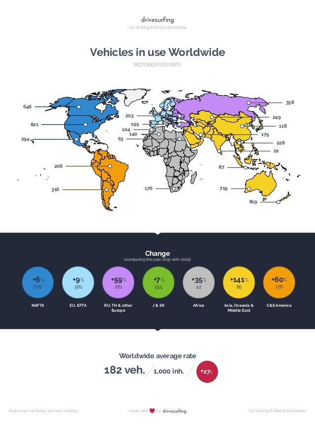 How Many Cars In The World >> How Many Cars Are There In The World