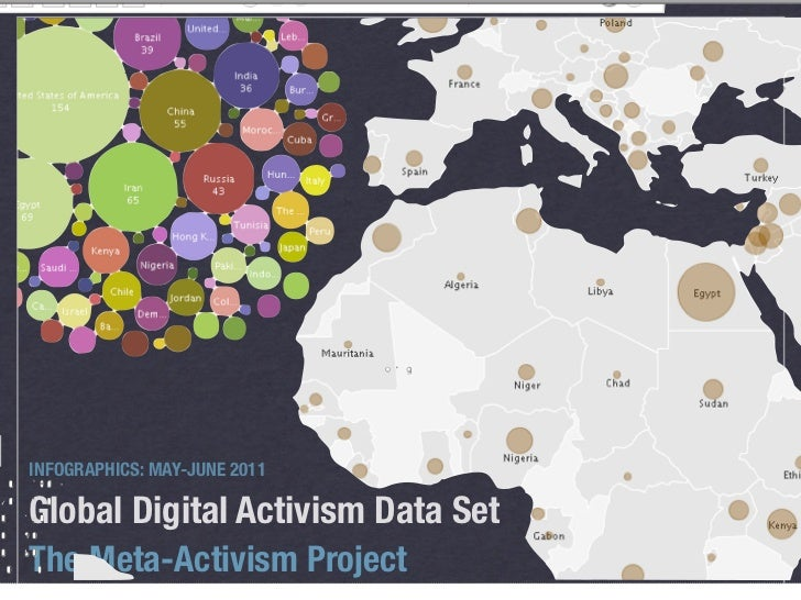 INFOGRAPHICS: MAY-JUNE 2011Global Digital Activism Data SetThe Meta-Activism Project
