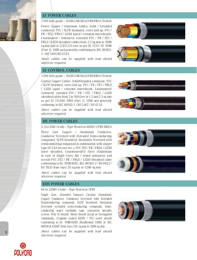 Pdf polycab-profile-(silver)