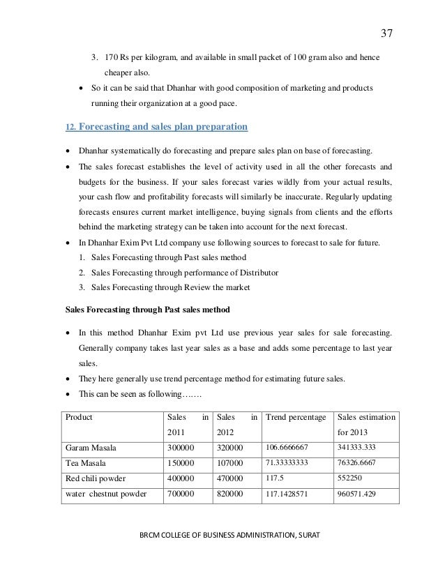 project report on dhanhar exim by sunny gandhi and sunil