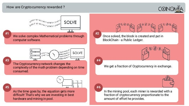 The Reason Miners Did Complicated Proof Of Work Process Above Is Exactly What Bitcoin Mining Solving Solve This Problem Why Useful