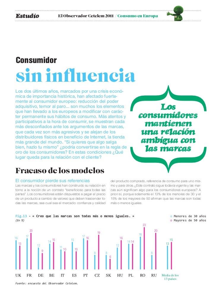 Estudio                                El Observador Cetelem 2011 / Consumo en EuropaConsumidorsin influencia             ...