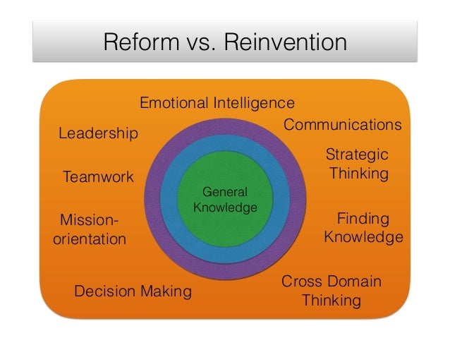 jkjkjkj Reform vs. Reinvention General Knowledge Leadership Teamwork Strategic Thinking Emotional Intelligence Mission- or...
