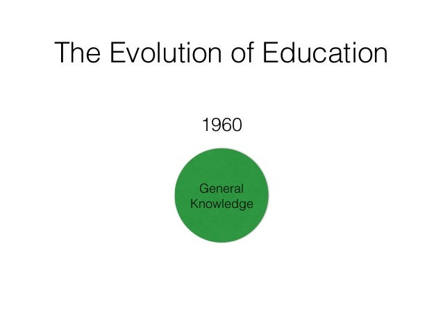 The Evolution of Education General Knowledge 1960