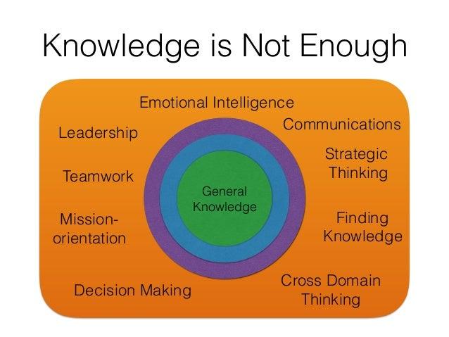 jkjkjkj Knowledge is Not Enough General Knowledge Leadership Teamwork Strategic Thinking Emotional Intelligence Mission- o...