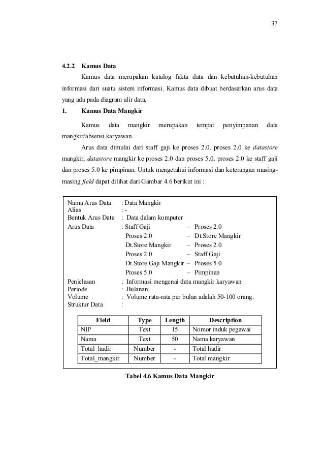 Analisis dan perancangan sistem informasi penggajian karyawan pada pt 10 ccuart Gallery