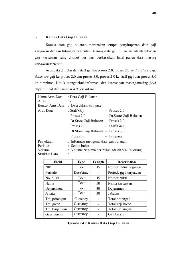 Analisis dan perancangan sistem informasi penggajian karyawan pada pt 13 ccuart Gallery