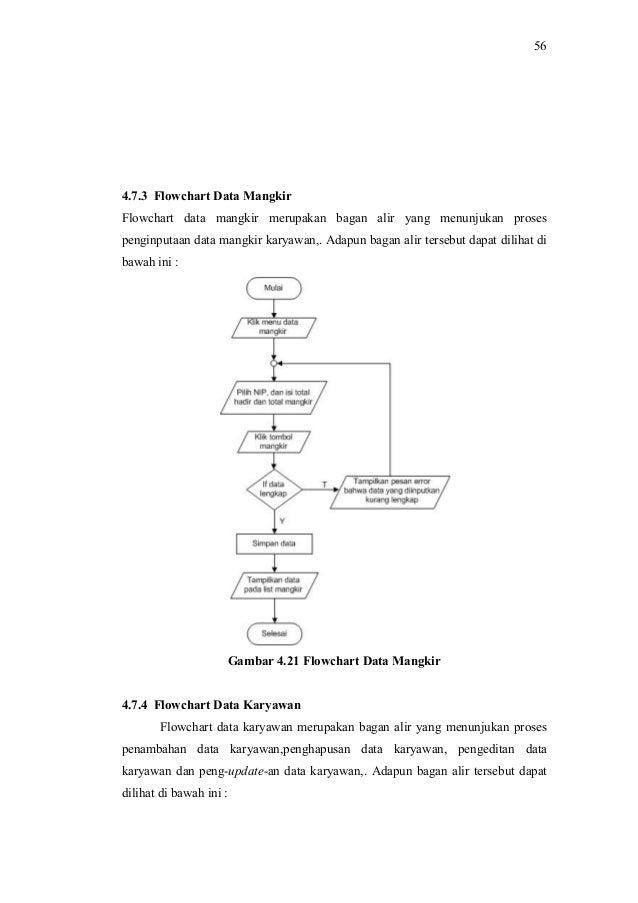 Analisis dan perancangan sistem informasi penggajian karyawan pada pt gambar 420 flowchart menu utama 29 ccuart Choice Image